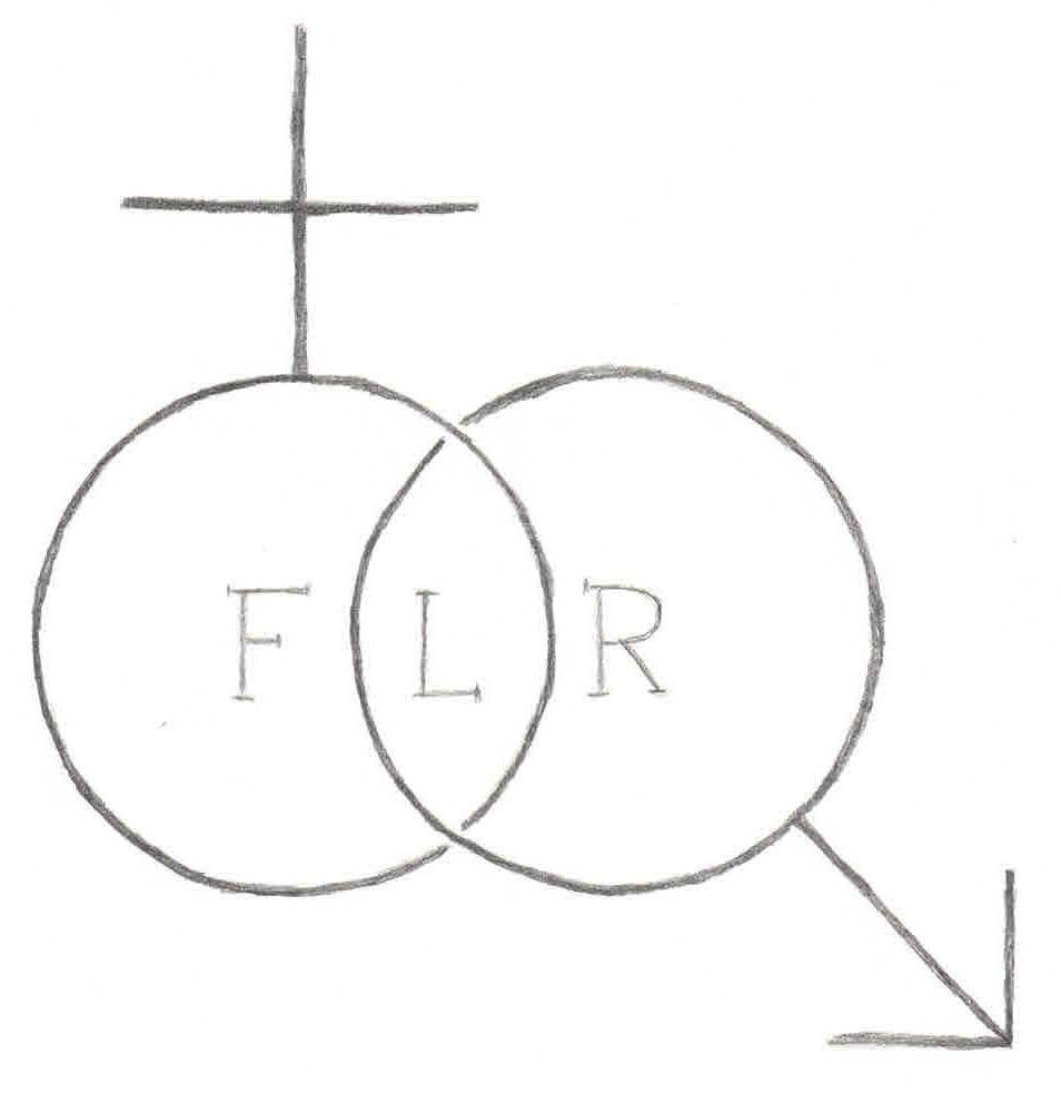 Geführte beziehungen weiblich Über FLR